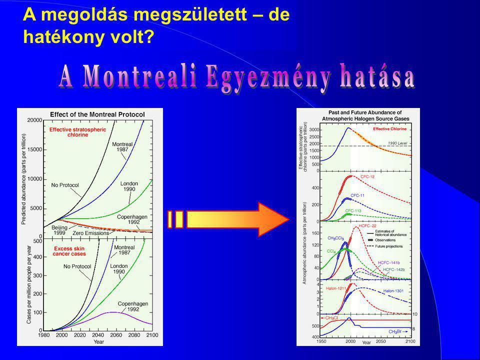 A Montreali Egyezmény hatása