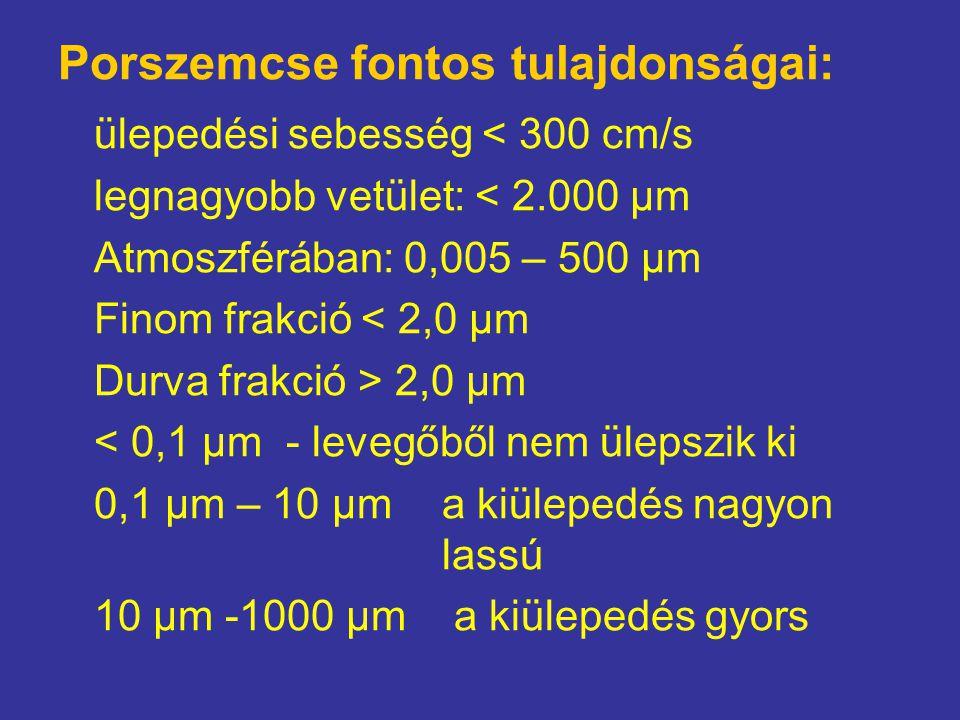 Porszemcse fontos tulajdonságai: ülepedési sebesség < 300 cm/s