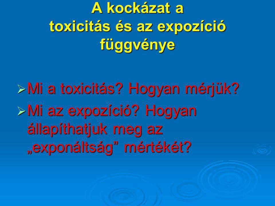 A kockázat a toxicitás és az expozíció függvénye