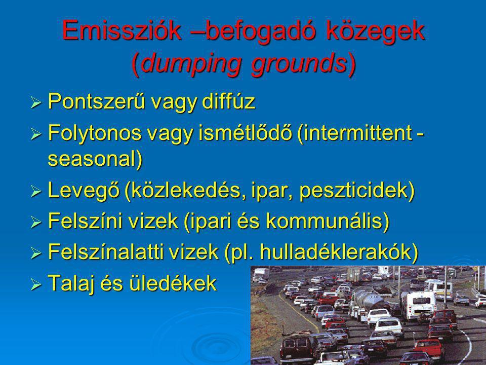 Emissziók –befogadó közegek (dumping grounds)
