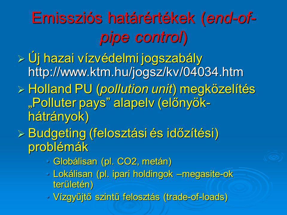 Emissziós határértékek (end-of-pipe control)