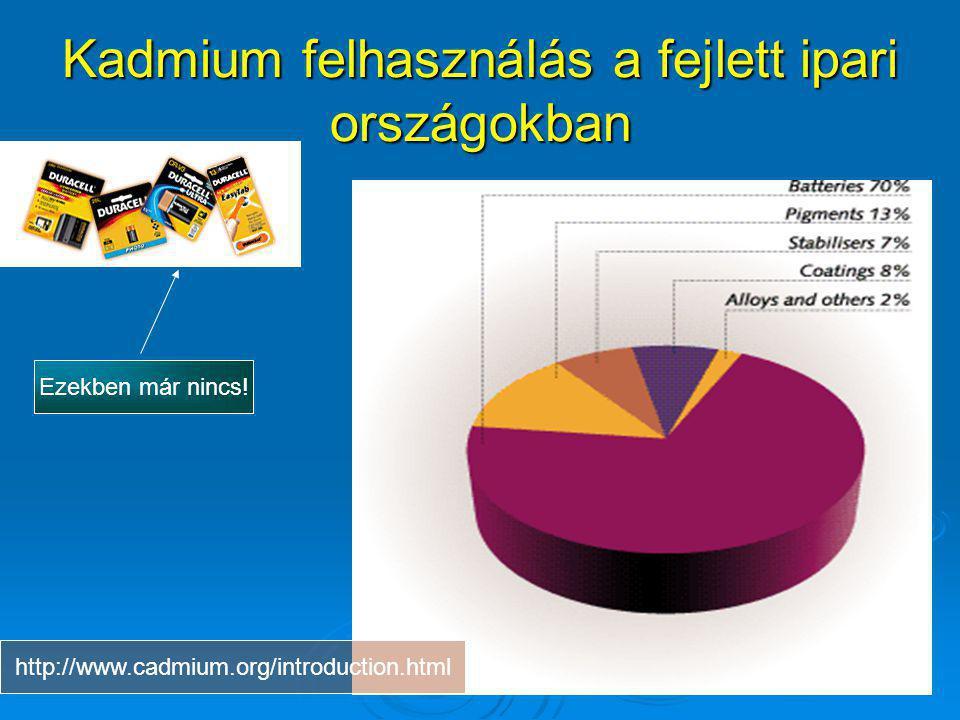 Kadmium felhasználás a fejlett ipari országokban