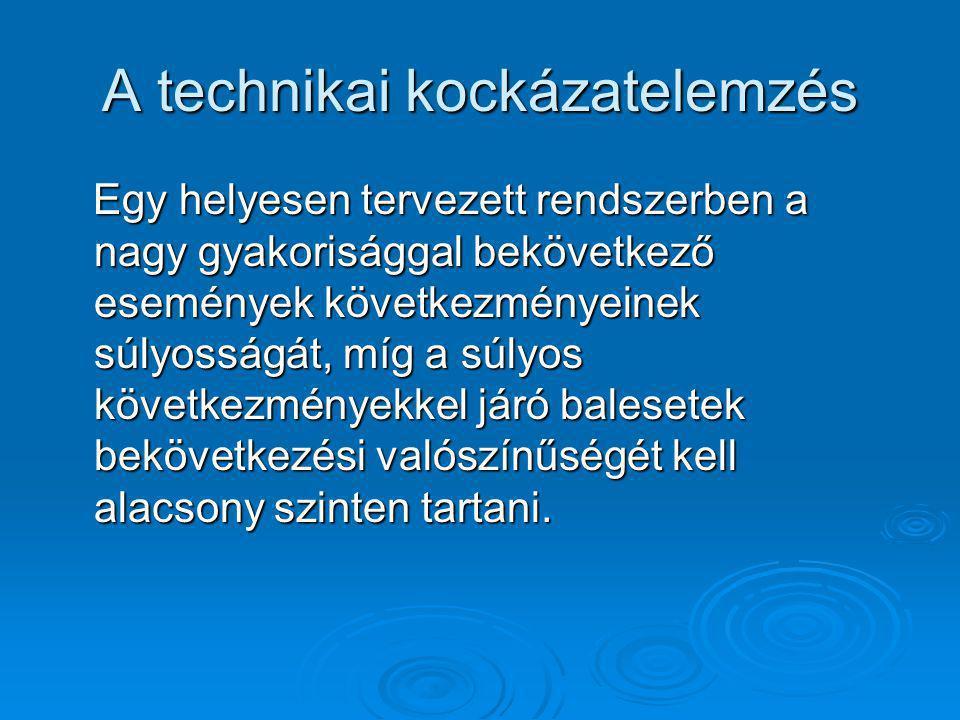 A technikai kockázatelemzés