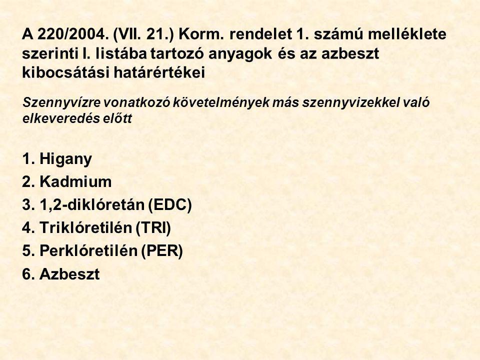A 220/2004. (VII. 21. ) Korm. rendelet 1. számú melléklete szerinti I