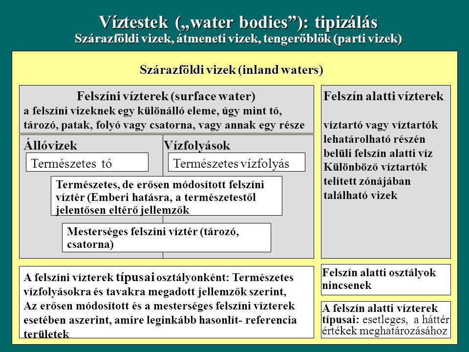 """Víztestek (""""water bodies ): tipizálás"""