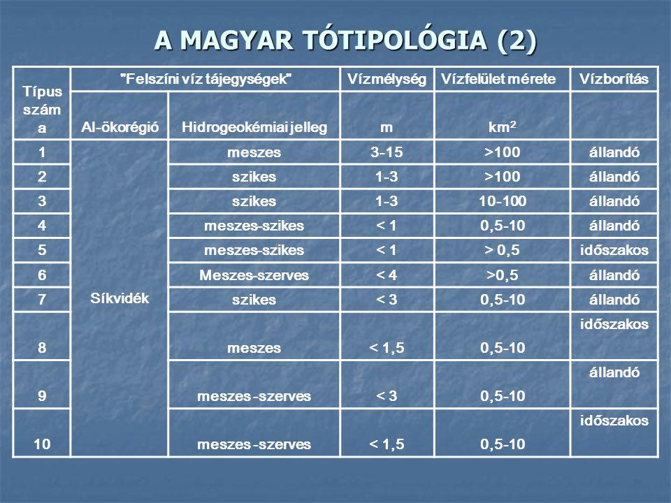 A MAGYAR TÓTIPOLÓGIA (2)