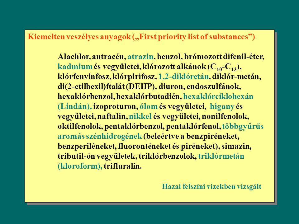 "Kiemelten veszélyes anyagok (""First priority list of substances )"