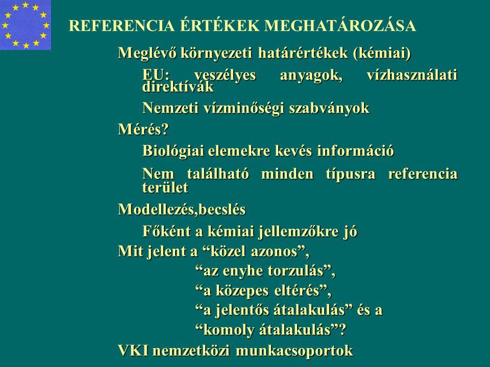 REFERENCIA ÉRTÉKEK MEGHATÁROZÁSA