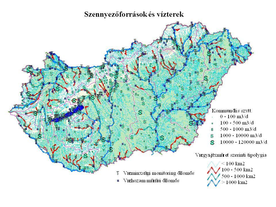 Szennyezőforrások és vízterek
