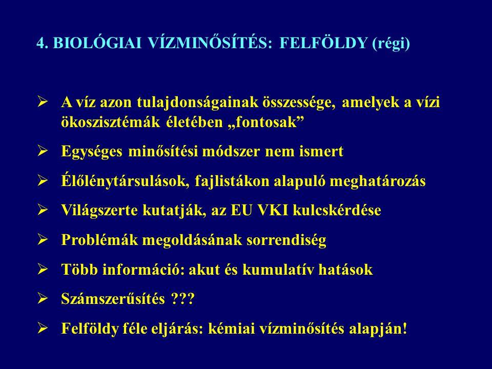 4. BIOLÓGIAI VÍZMINŐSÍTÉS: FELFÖLDY (régi)