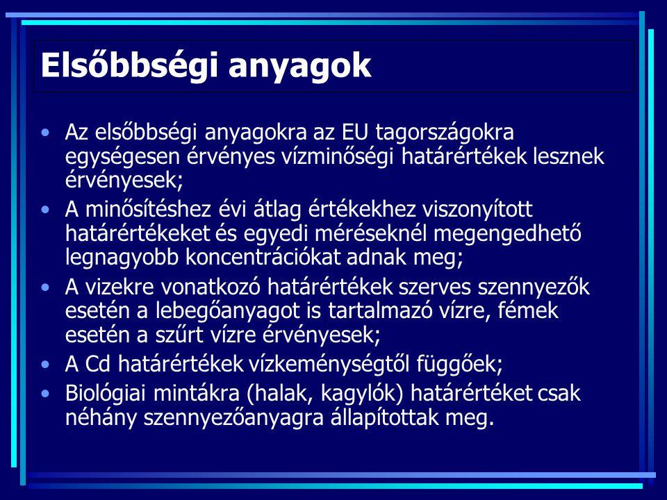 Elsőbbségi anyagok Az elsőbbségi anyagokra az EU tagországokra egységesen érvényes vízminőségi határértékek lesznek érvényesek;