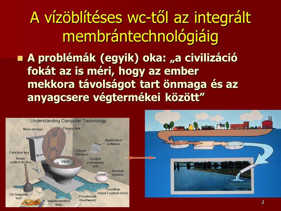 A vízöblítéses wc-től az integrált membrántechnológiáig