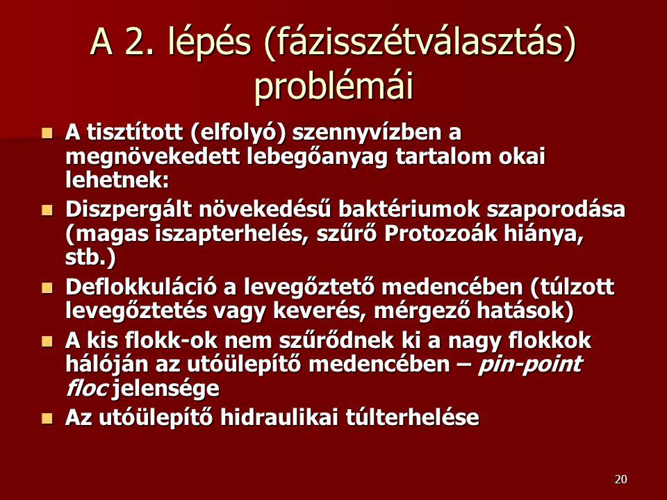 A 2. lépés (fázisszétválasztás) problémái