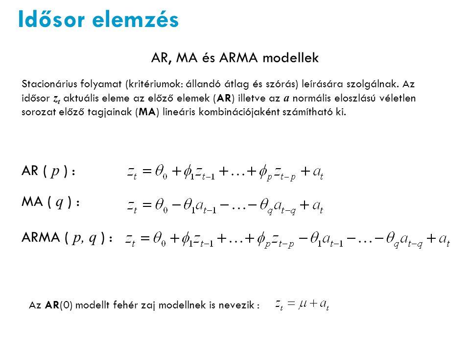 Idősor elemzés AR, MA és ARMA modellek AR ( p ) : MA ( q ) :
