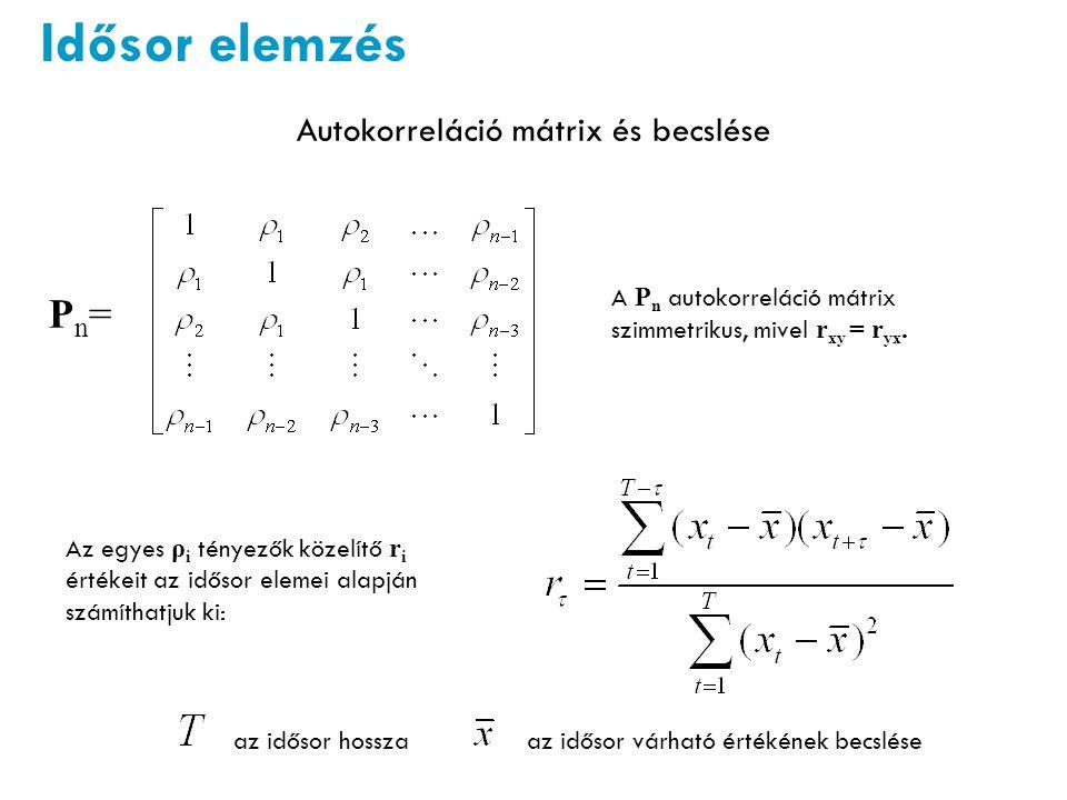 Autokorreláció mátrix és becslése