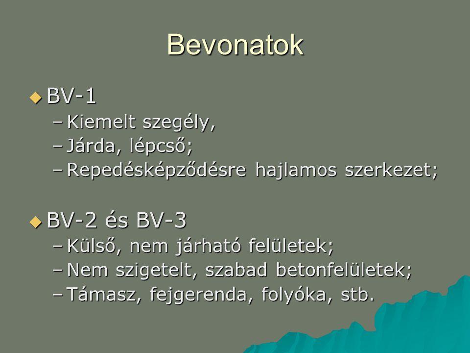Bevonatok BV-1 BV-2 és BV-3 Kiemelt szegély, Járda, lépcső;