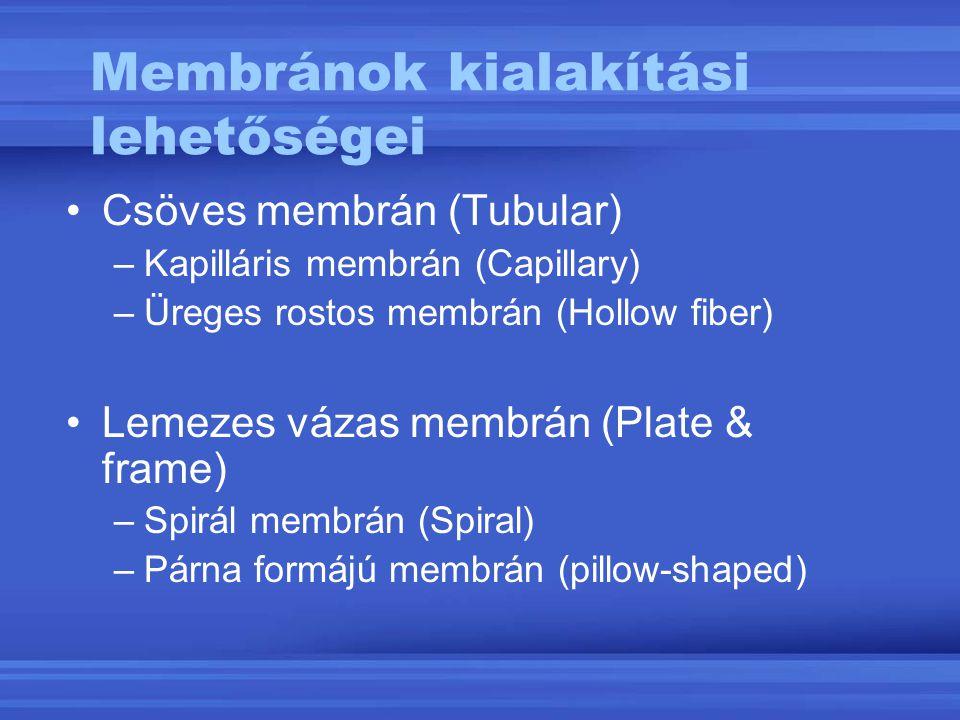 Membránok kialakítási lehetőségei