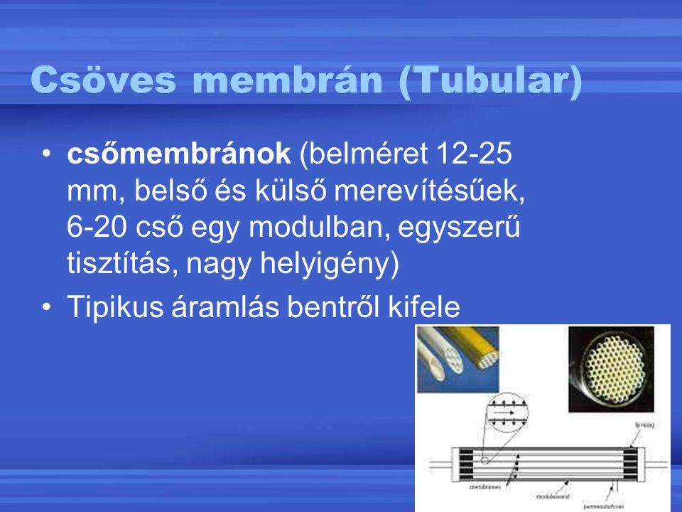 Csöves membrán (Tubular)
