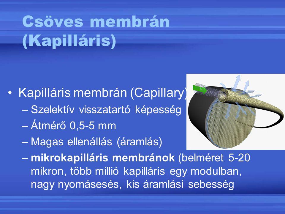 Csöves membrán (Kapilláris)