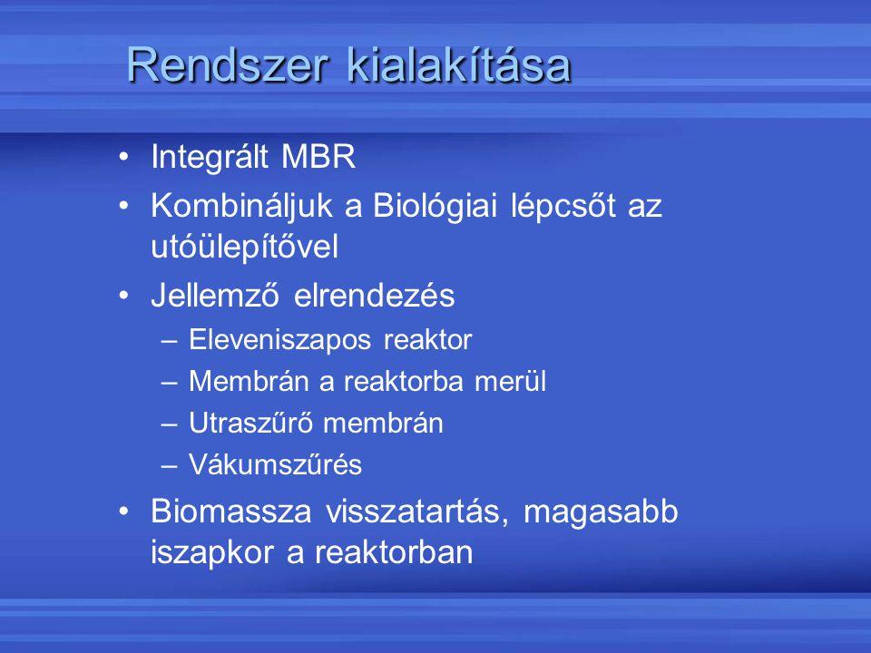 Rendszer kialakítása Integrált MBR