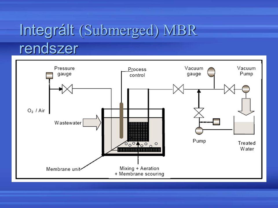 Integrált (Submerged) MBR rendszer