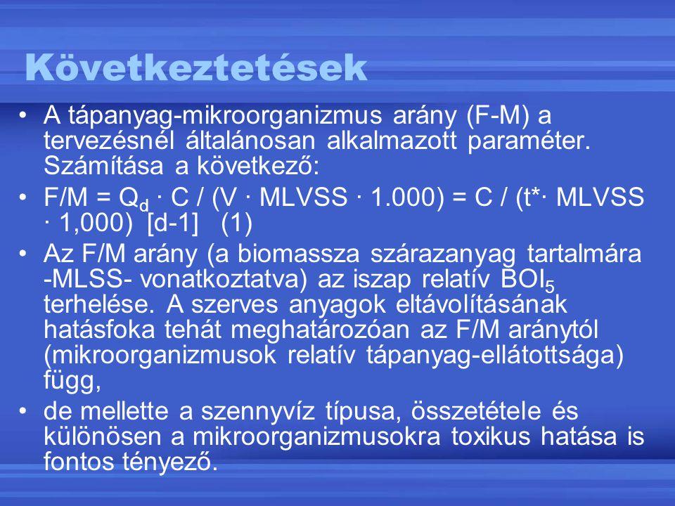 Következtetések A tápanyag-mikroorganizmus arány (F-M) a tervezésnél általánosan alkalmazott paraméter. Számítása a következő: