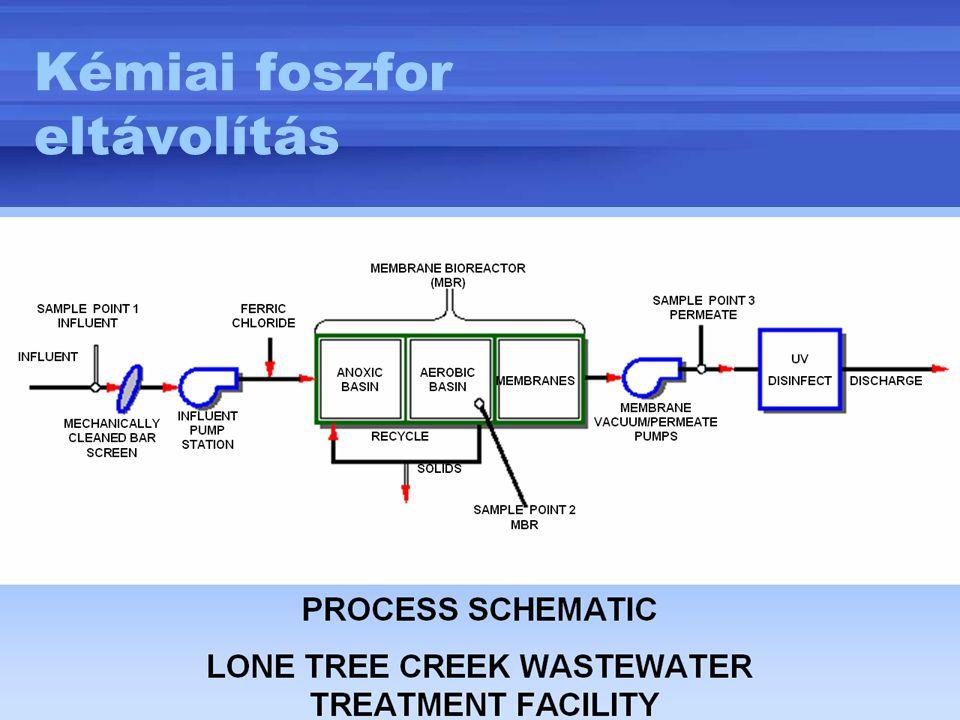 Kémiai foszfor eltávolítás
