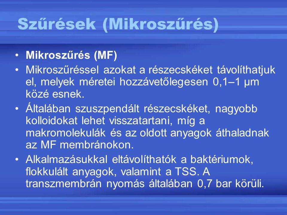 Szűrések (Mikroszűrés)