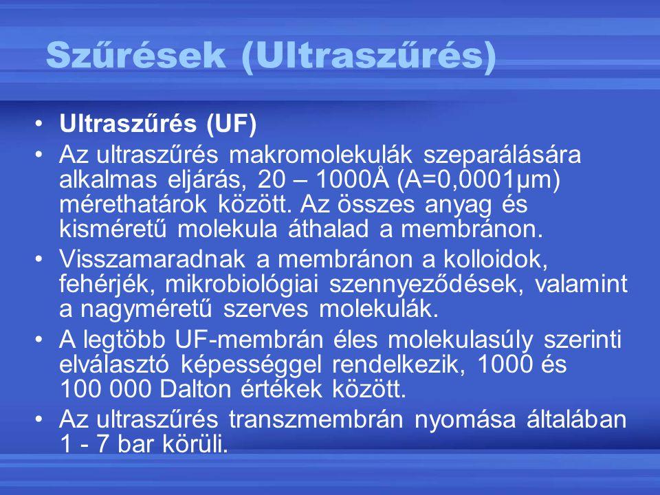 Szűrések (Ultraszűrés)