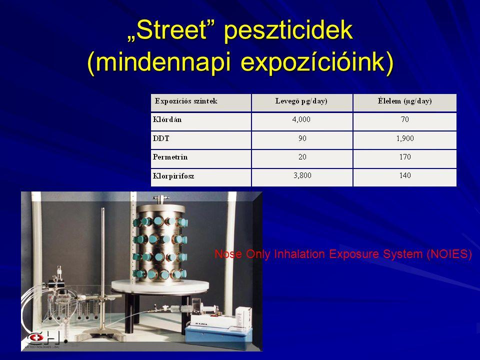 """""""Street peszticidek (mindennapi expozícióink)"""