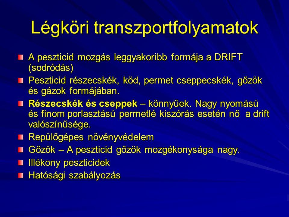 Légköri transzportfolyamatok