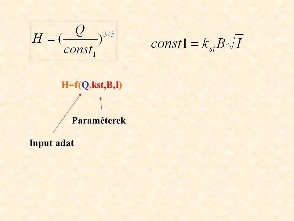 H=f(Q,kst,B,I) Paraméterek Input adat