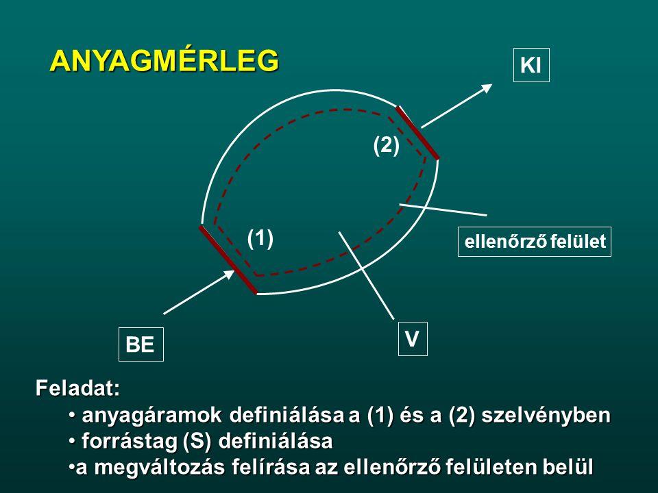 ANYAGMÉRLEG KI (2) (1) V BE Feladat: