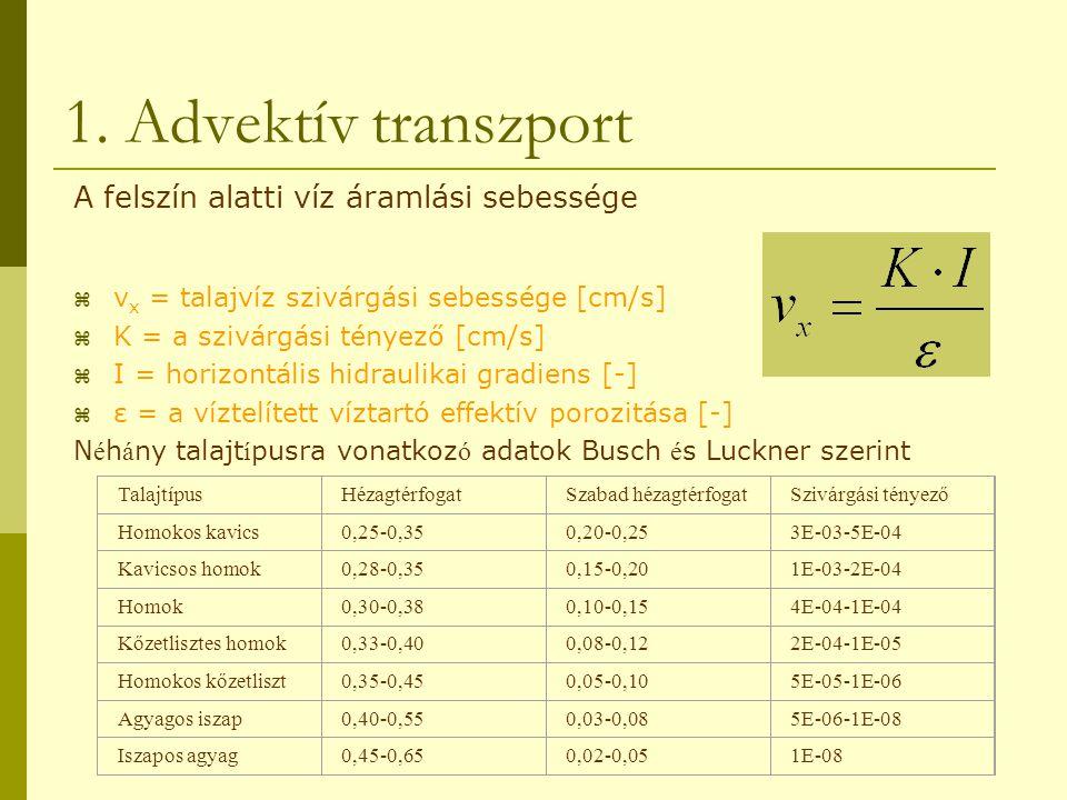 1. Advektív transzport A felszín alatti víz áramlási sebessége