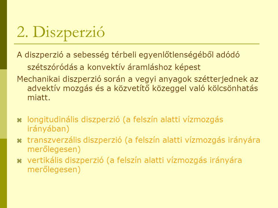 2. Diszperzió A diszperzió a sebesség térbeli egyenlőtlenségéből adódó szétszóródás a konvektív áramláshoz képest.
