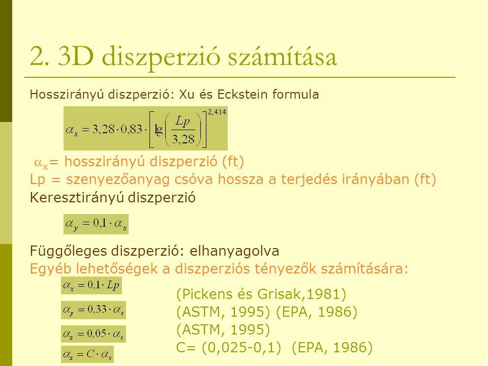 2. 3D diszperzió számítása
