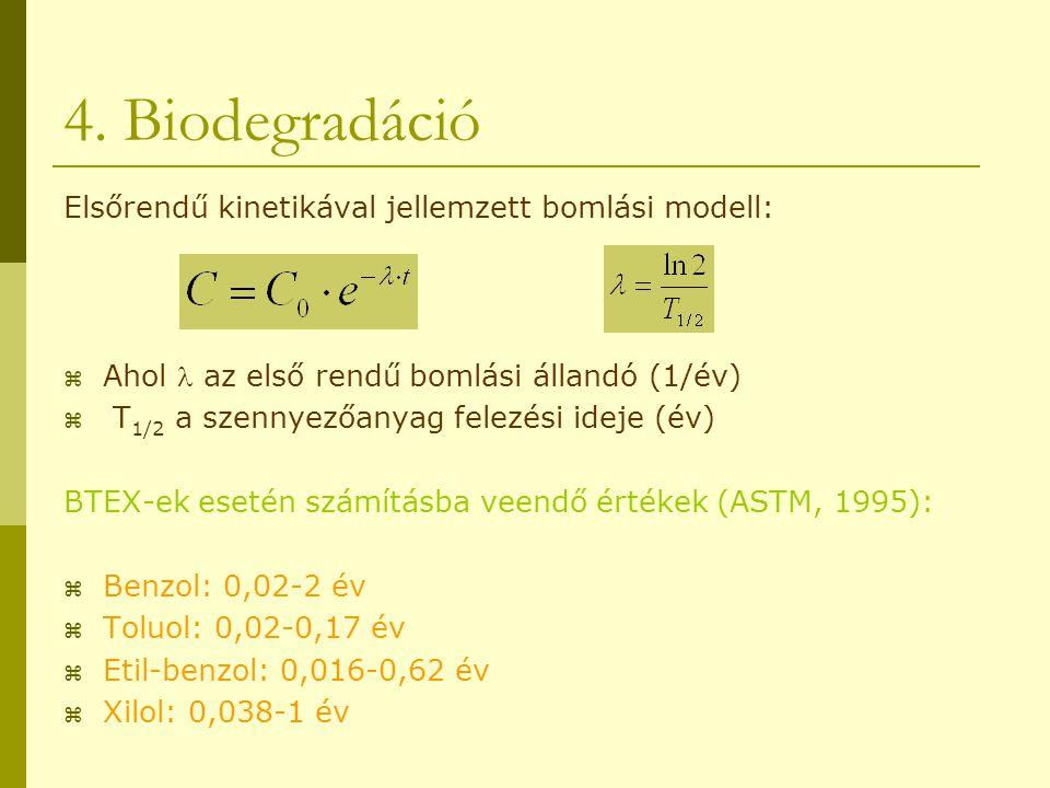4. Biodegradáció Elsőrendű kinetikával jellemzett bomlási modell: