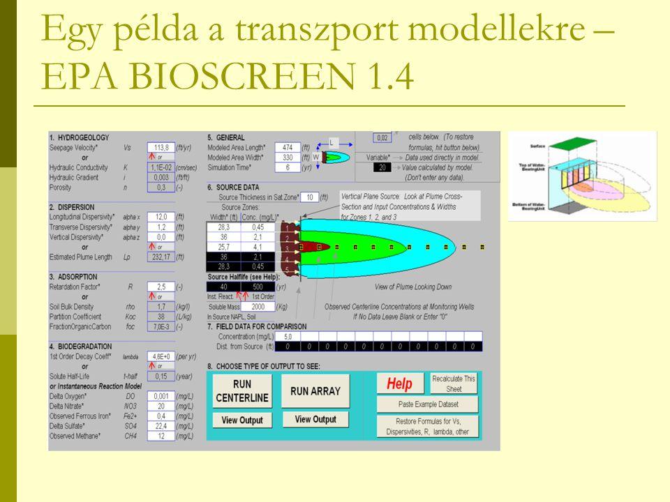 Egy példa a transzport modellekre –EPA BIOSCREEN 1.4