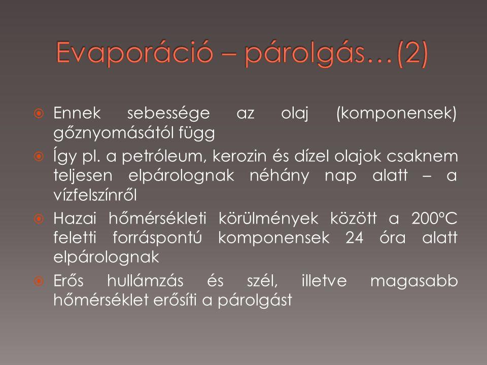 Evaporáció – párolgás…(2)