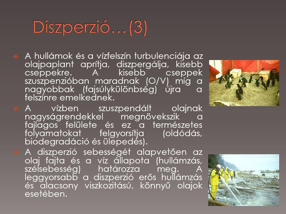 Diszperzió…(3)