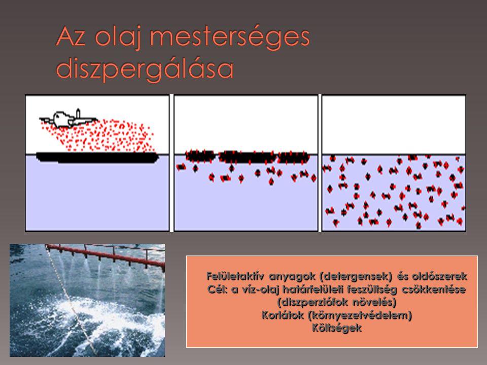 Az olaj mesterséges diszpergálása