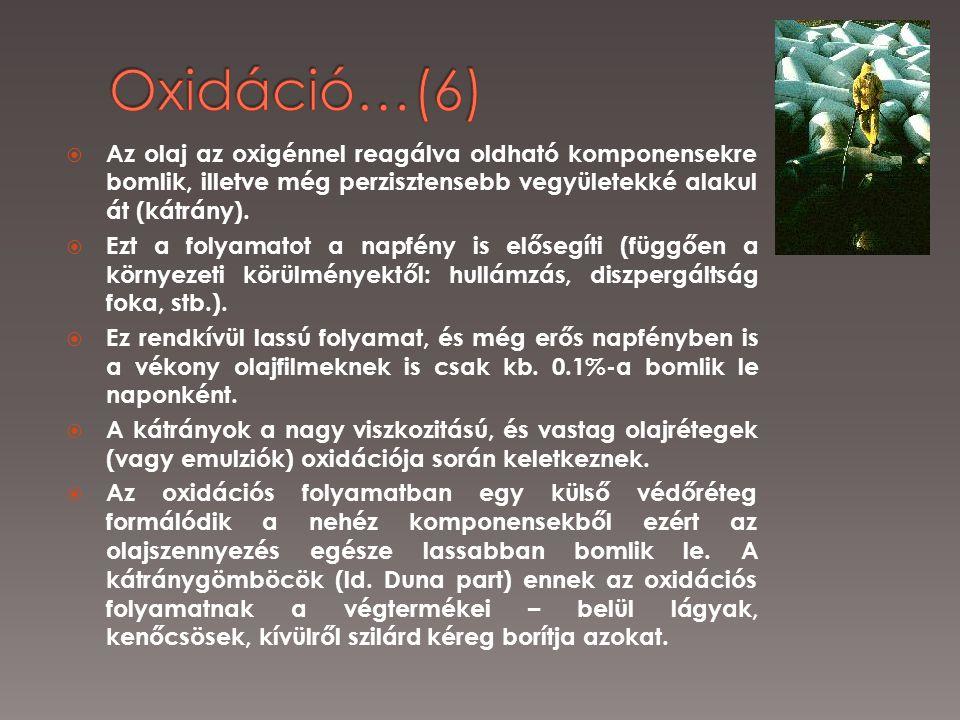 Oxidáció…(6) Az olaj az oxigénnel reagálva oldható komponensekre bomlik, illetve még perzisztensebb vegyületekké alakul át (kátrány).