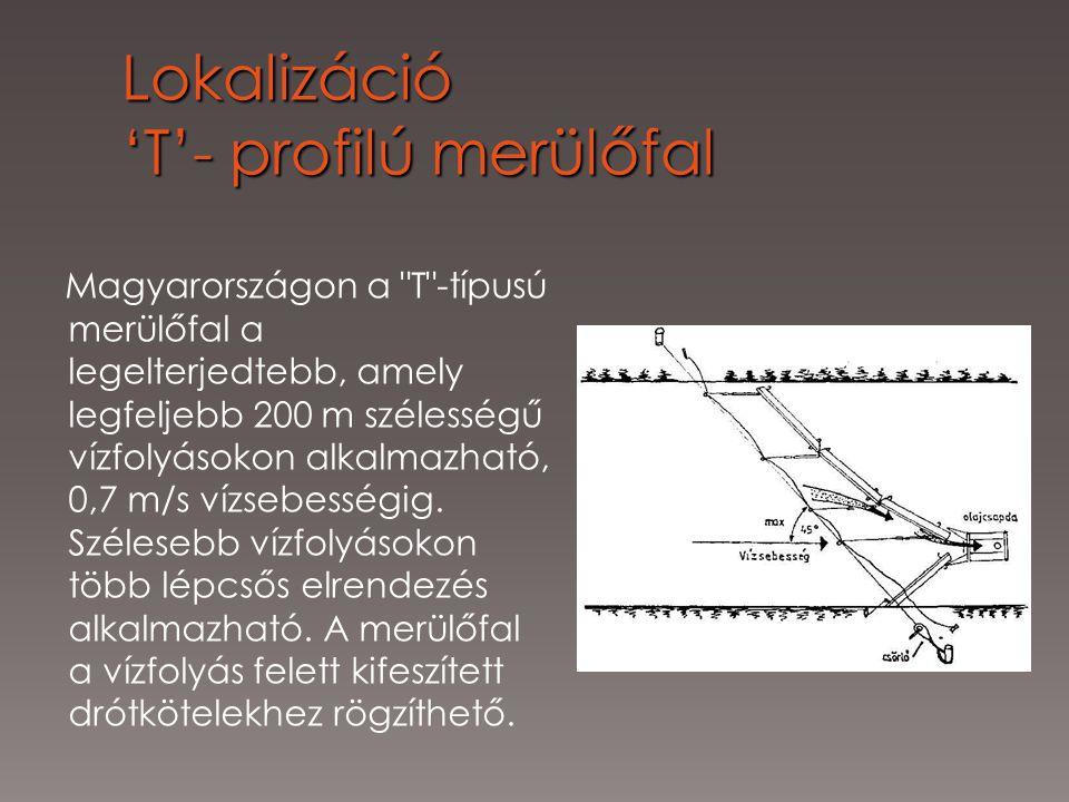 Lokalizáció 'T'- profilú merülőfal
