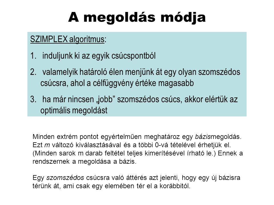 A megoldás módja SZIMPLEX algoritmus: