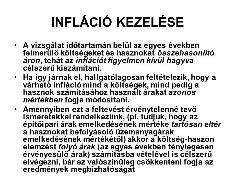 INFLÁCIÓ KEZELÉSE