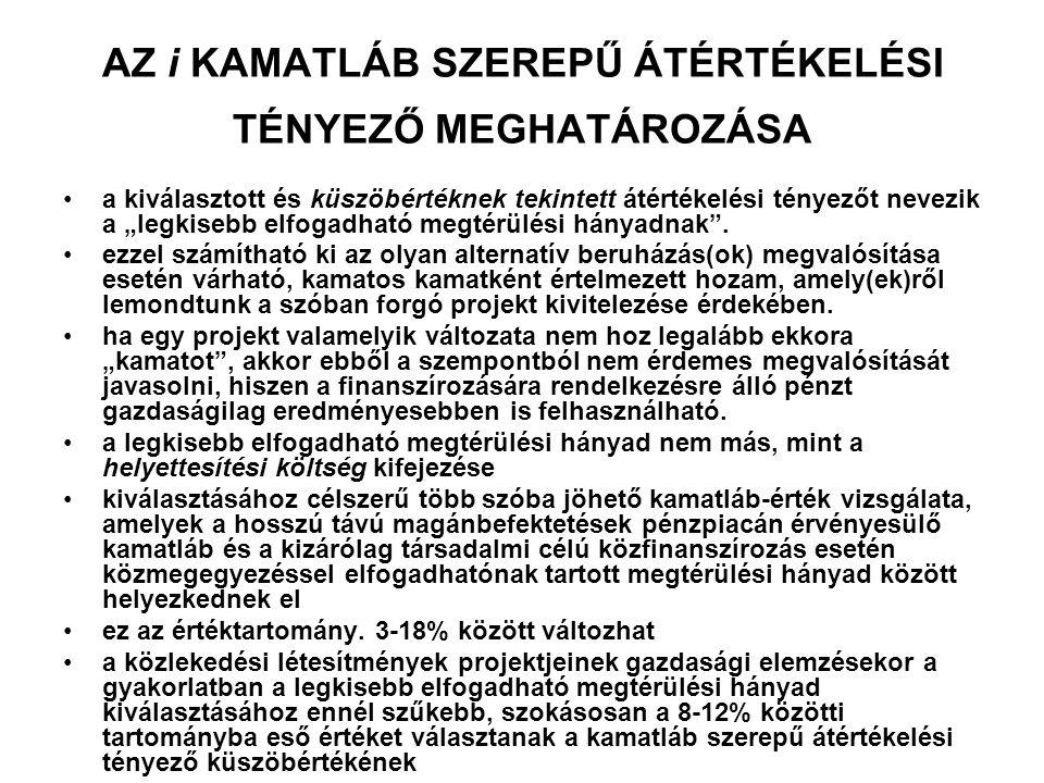 AZ i KAMATLÁB SZEREPŰ ÁTÉRTÉKELÉSI TÉNYEZŐ MEGHATÁROZÁSA