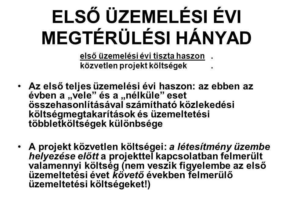 ELSŐ ÜZEMELÉSI ÉVI MEGTÉRÜLÉSI HÁNYAD