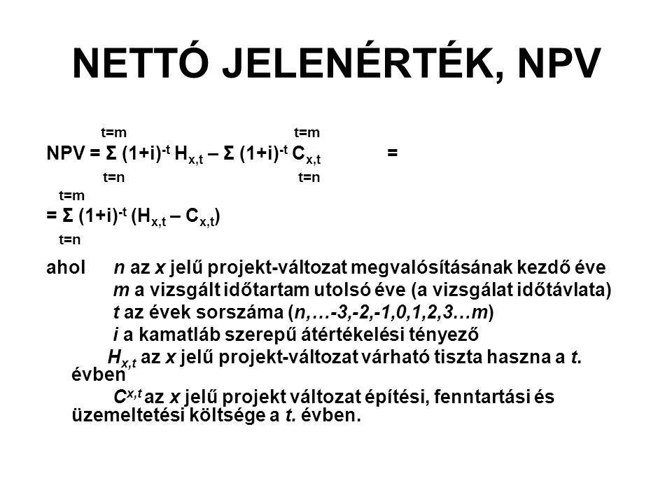 NETTÓ JELENÉRTÉK, NPV NPV = Σ (1+i)-t Hx,t – Σ (1+i)-t Cx,t = t=n t=n
