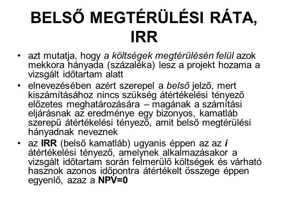 BELSŐ MEGTÉRÜLÉSI RÁTA, IRR