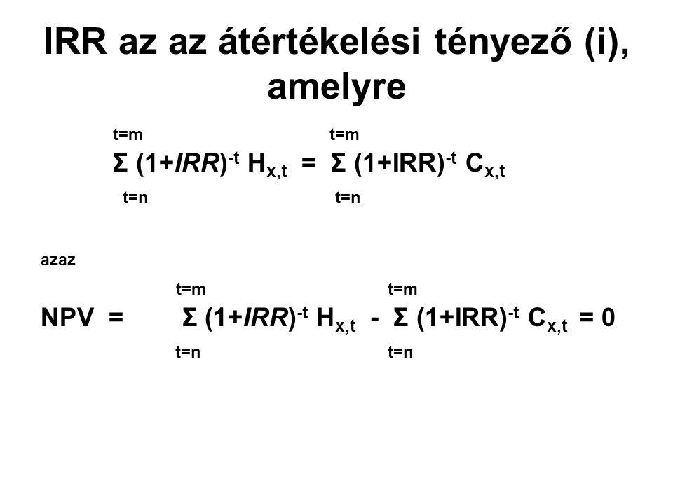 IRR az az átértékelési tényező (i), amelyre